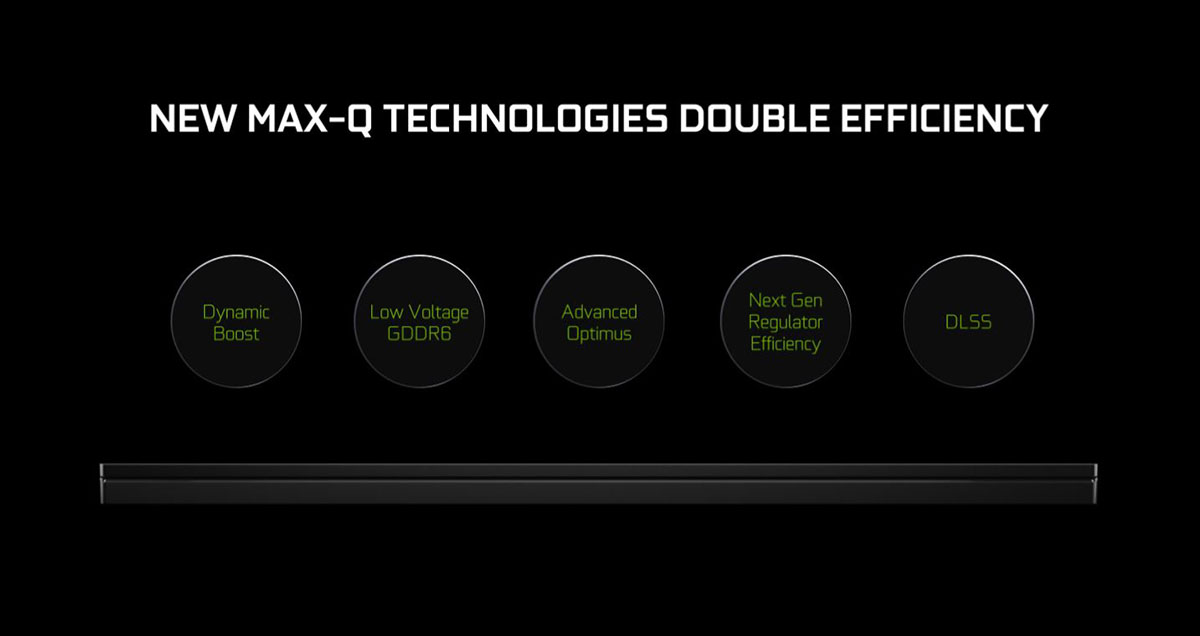 모바일 지포스 RTX 20 슈퍼는 5가지 이점을 전면에 내세우고 있다.
