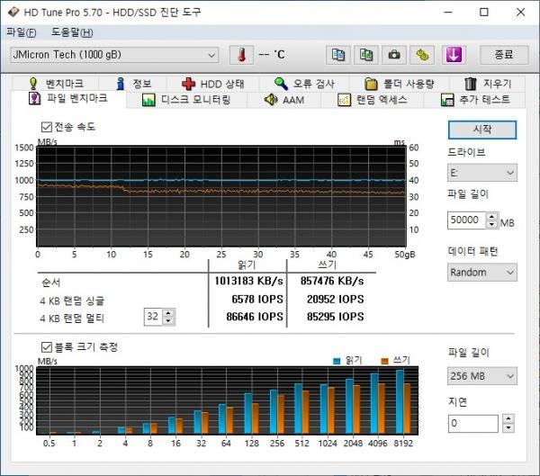 HD Tune Pro 5.70로 SLC 캐싱 소진 시 쓰기 속도가 얼마나 떨어지는지를 테스트했다. USB10G Pro1의 측정 그래프는 SLC 캐싱 소진 시 쓰기 속도 하락폭이 완만한 모습을 보였다.
