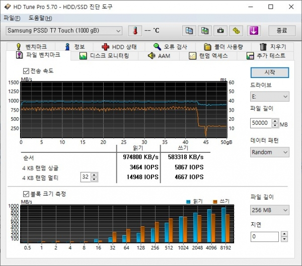 HD Tune Pro 5.70로 SLC 캐싱 소진 시 쓰기 속도가 얼마나 떨어지는지를 테스트했다. 삼성전자 T7은 SLC 캐싱 소진 시 쓰기 속도가 큰 폭으로 하락하는 것을 확인할 수 있다.