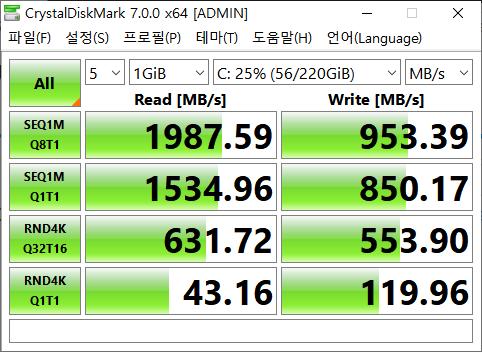 내장된 SSD의 속도를 크리스탈 디스크 마크로 측정했다. 연속 읽기 속도는 1987MB/s, 쓰기는 953MB/s로 측정됐다.