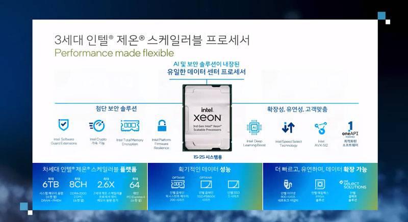 3세대 제온 스케일러블 프로세서 기반 플랫폼의 특징