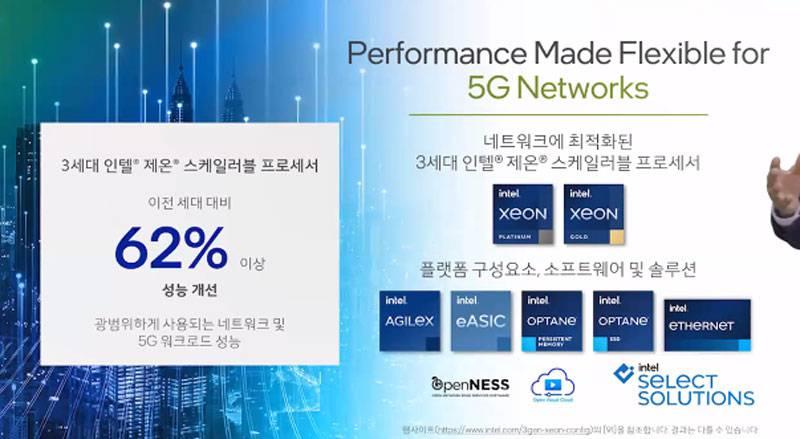 5G 네트워크를 위한 3세대 제온 스케일러블의 성능
