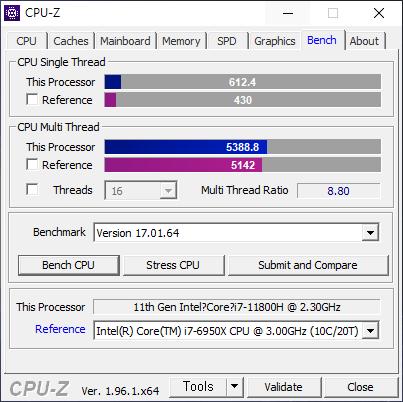 ▲ 싱글 스레드는 612점, 멀티 스레드는 5388.8점으로 코어 i7-6950X를 넘어선다. 코어 i9-9900KF 수준이다.