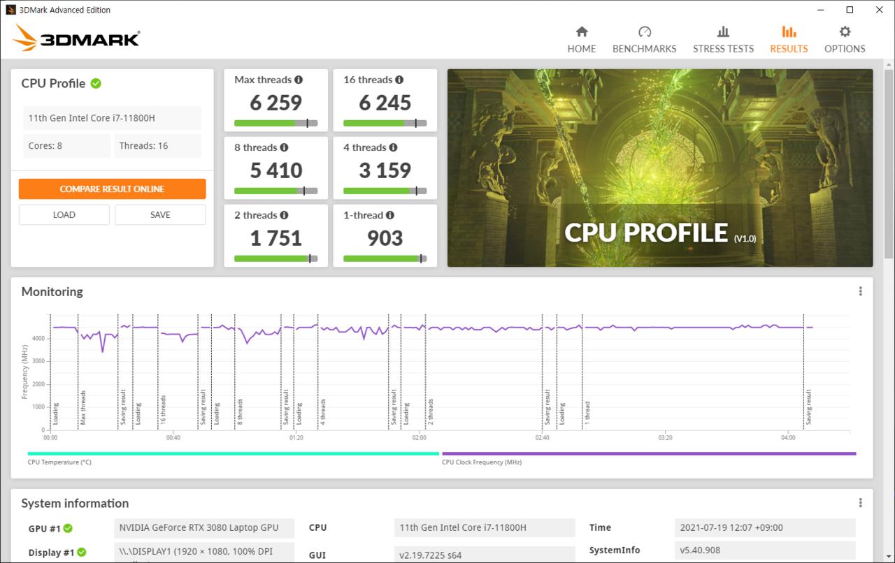 ▲ 코어 i7-11800H의 CPU 프로필 테스트 결과.