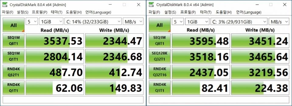 왼쪽은 기존 SSD, 오른쪽은 골드 P31 1TB의 테스트 결과이다. 골드 P31이 용량은 물론 성능에서도 우위에 있었다.
