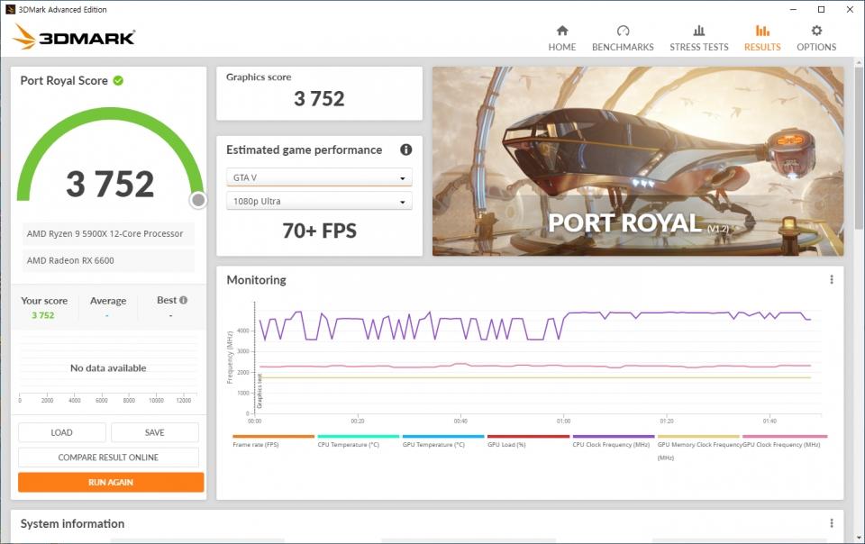 포트로얄 테스트는 3752점으로 나타났다. GTA V를 1080p 해상도에서 70프레임 이상으로 플레이할 수 있는 수준이다.