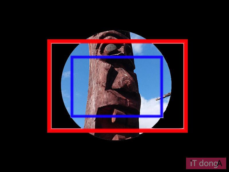 크롭 바디용 렌즈를 각 이미지 센서에 장착했을 때 보이는 모습