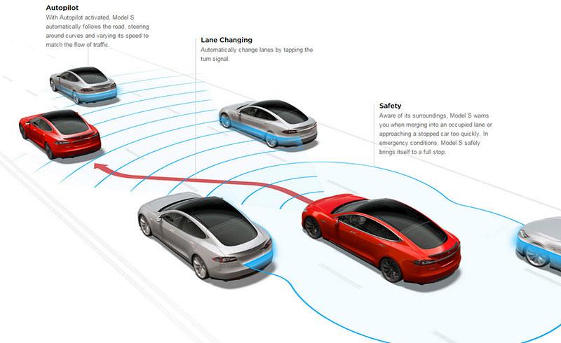 자율주행은 다양한 기반 기술과 함께 많은 인프라를 요구한다