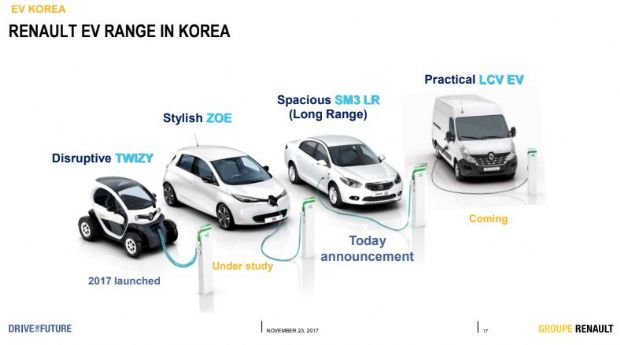 르노삼성차가 지난해 11월 대구국제미래자동차엑스포에서 공개한 전기차 출시 전략 발표자료에 마스터 Z.E.가 등장했다. (자료=르노삼성차)