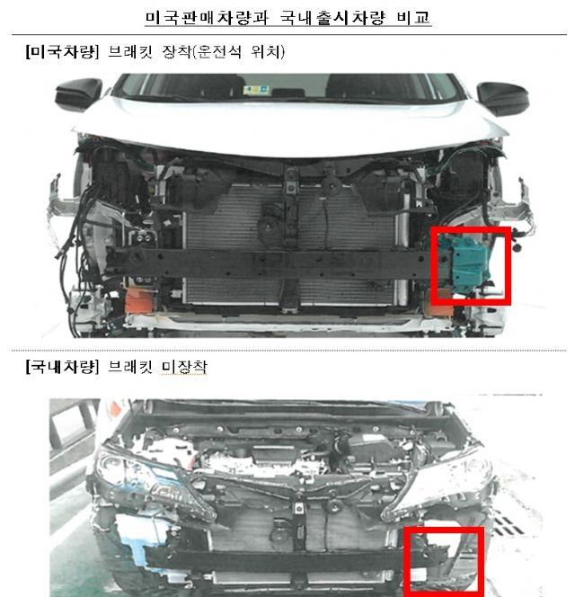 공정위 조사 결과 국내 출시 토요타 라브4 차량의 경우 미국 판매 차량과 달리 안전보강재(브래킷)이 탑재되지 않은 것으로 나타났다. (사진=공정위)