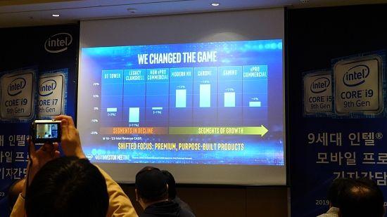 e스포츠 관련 게임용 PC 수요는 매년 꾸준히 증가하고 있다. (사진=지디넷코리아)