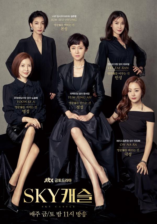 ▲ 'SKY 캐슬', 2019 올해의 드라마 선정... '그녀의 사생활'-'열혈사제' 넘었다 (사진=JTBC)