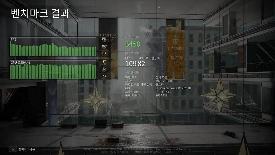 월드워 Z 벤치마크를 구동했다. 1920x1080 풀옵션 환경에서 109 프레임으로 측정됐다. 옵션 타협 후 고주사율에 맞춰 게임을 구동할 수 있다.