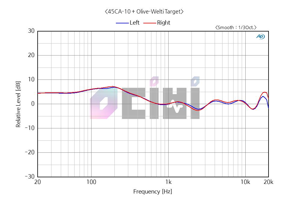 1_PWE-100 OW(0712).PNG